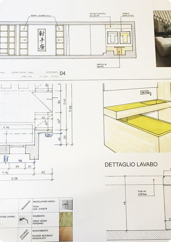Corso di Interior Design a Milano